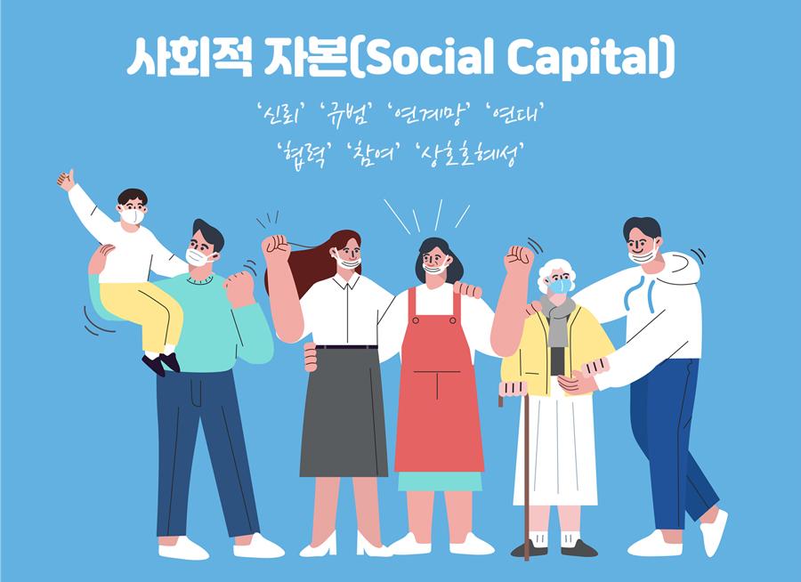 사회적자본